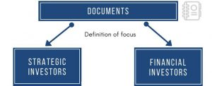 checkpotential graphics: evaluation of business ideas