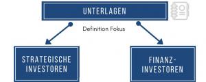 checkpotential: Bewertung von Geschäftsideen